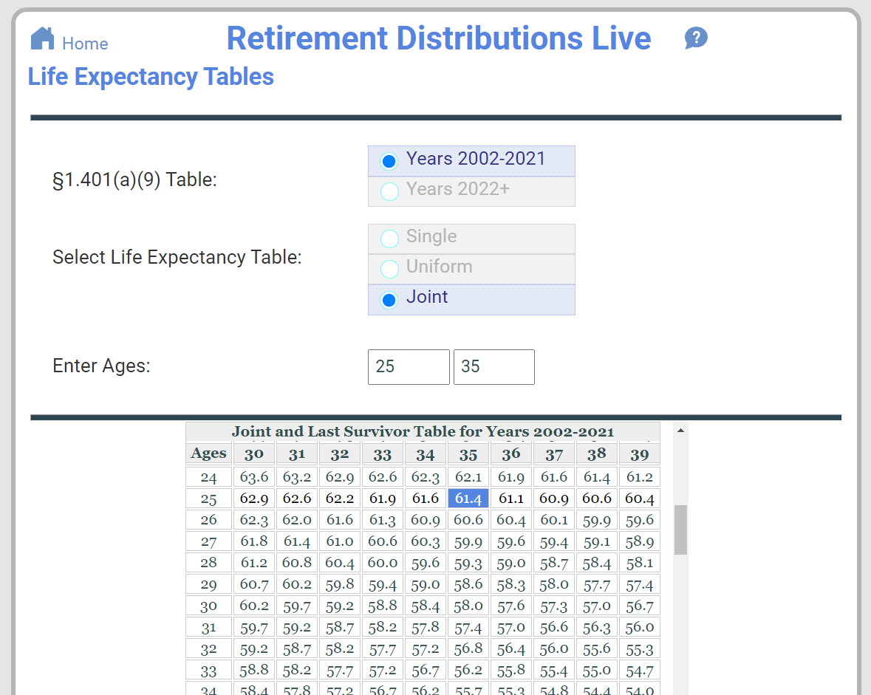 Brentmark, Inc.   RDL - Life Expectancy Tables